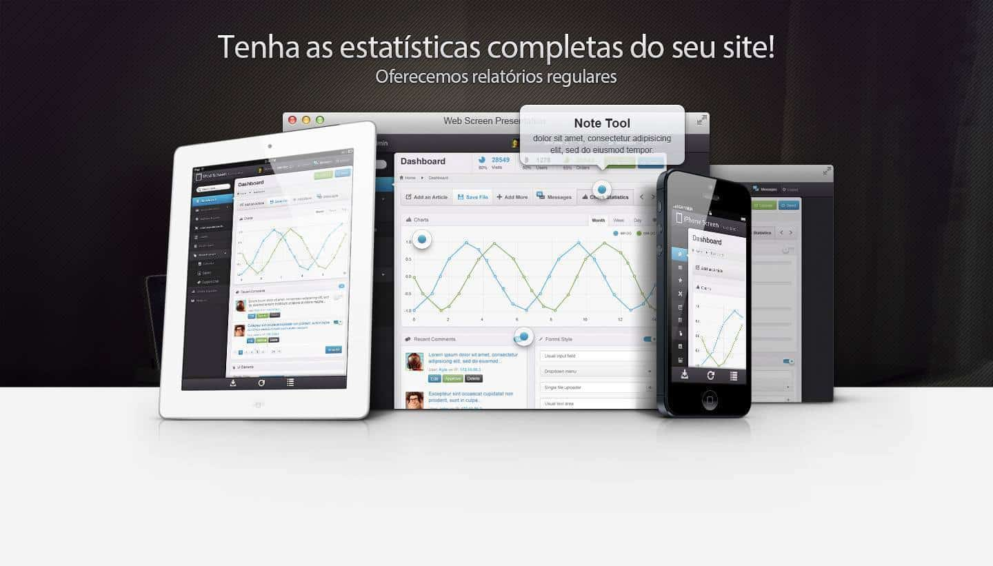 Estatísticas Google Analytics